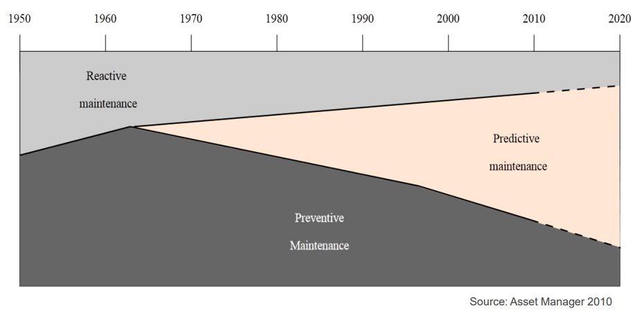 predictive-maintenance-1